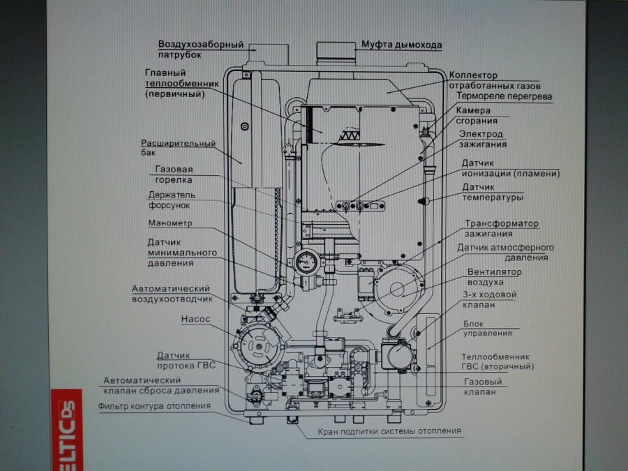 теплообменник 600 ткг 1 6 м1